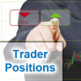 Trader positions graphic